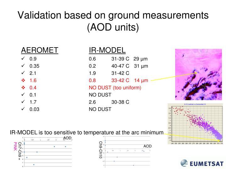 Validation based on ground measurements