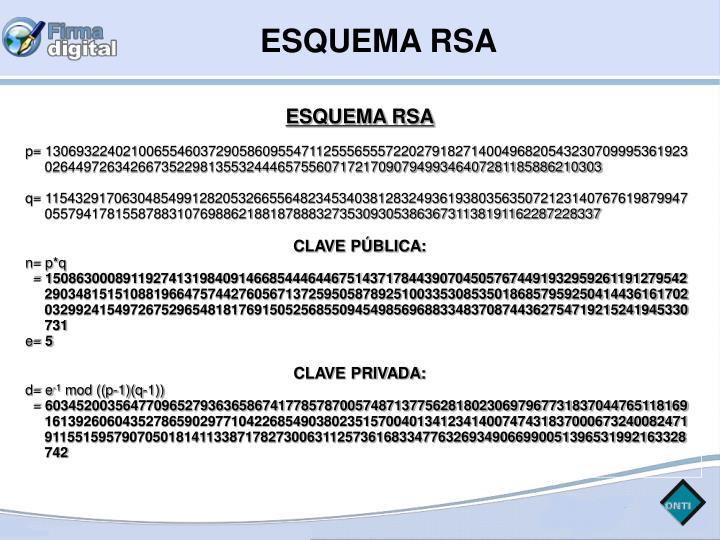 ESQUEMA RSA