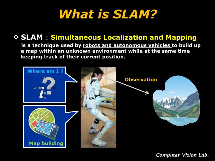 What is SLAM?