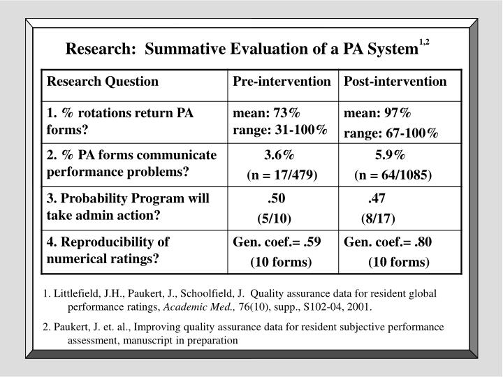 Research:  Summative Evaluation of a PA System