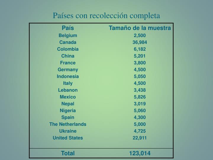Países con recolección completa