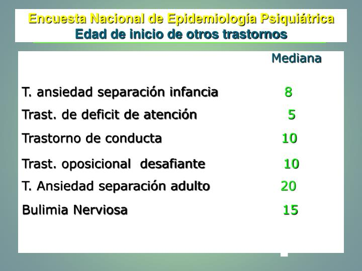 Encuesta Nacional de Epidemiología Psiquiátrica