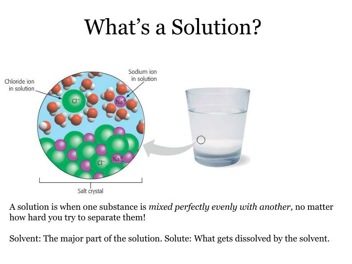 What's a Solution?