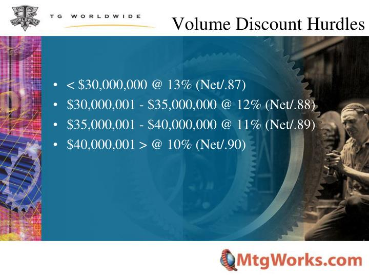 Volume Discount Hurdles