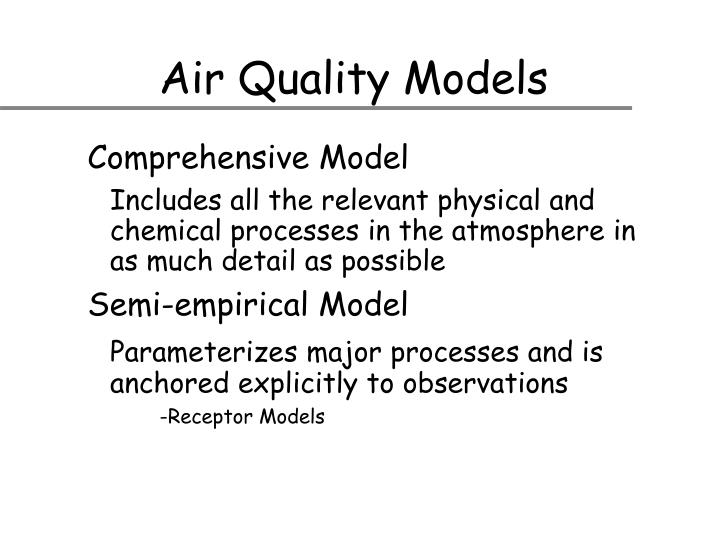 Air quality models