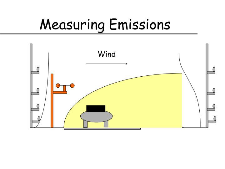 Measuring Emissions