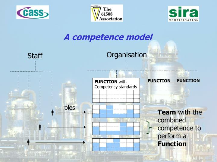 A competence model