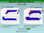 interior lighting effects ceiling height