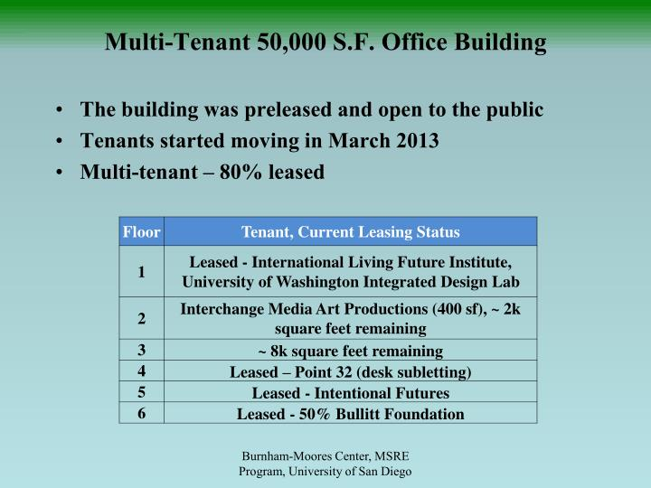 Multi-Tenant 50,000 S.F. Office Building