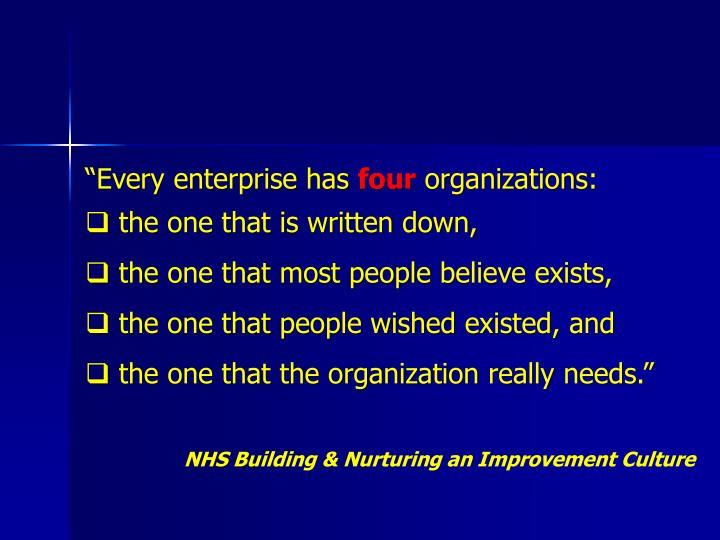 """Every enterprise has"