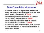 task force internal process