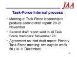 task force internal process1