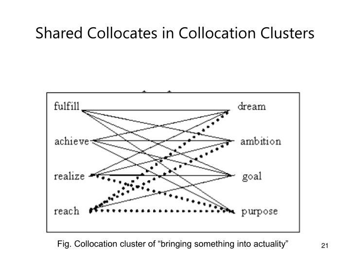 Shared Collocates in Collocation Clusters
