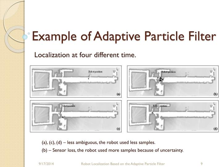 Example of Adaptive Particle Filter