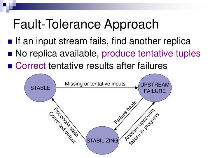 Fault-Tolerance Approach