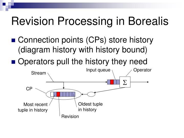 Revision Processing in Borealis