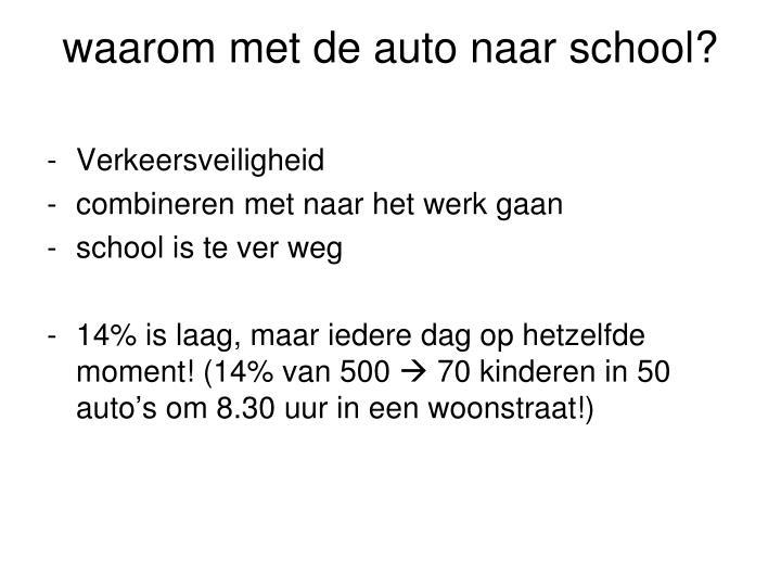waarom met de auto naar school?