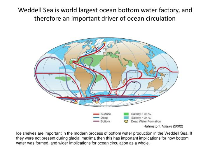 Weddell Sea is world largest ocean bottom water factory, and therefore an important driver of ocean circulation