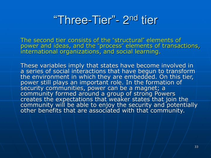"""Three-Tier""- 2"