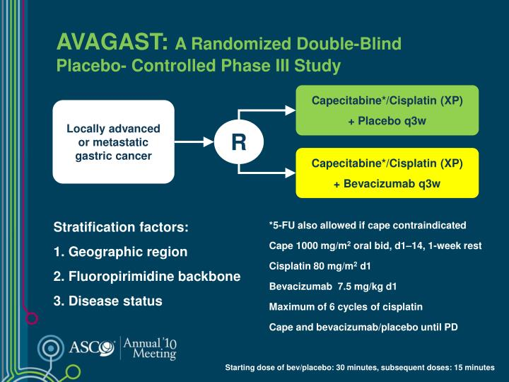 Avagast a randomized double blind placebo controlled phase iii study