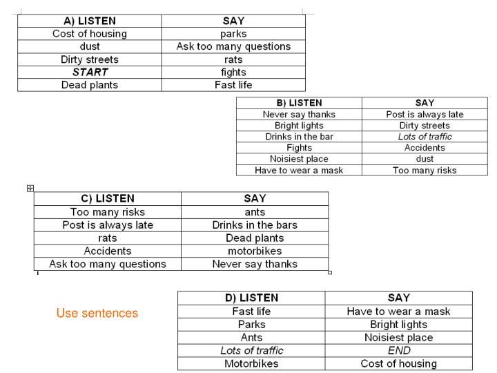 Use sentences