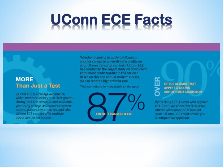 Uconn ece facts