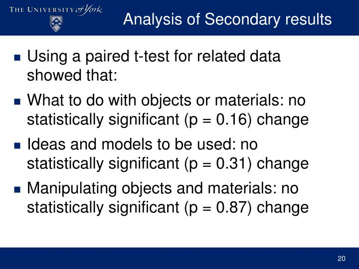 Analysis of Secondary results