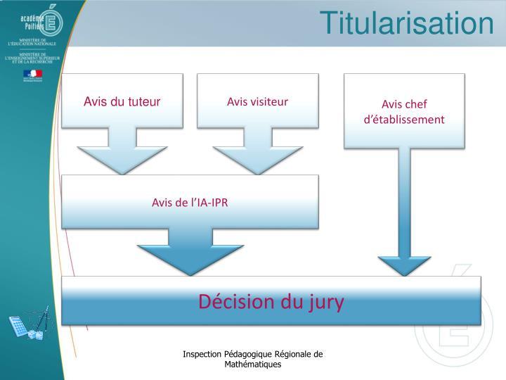Titularisation