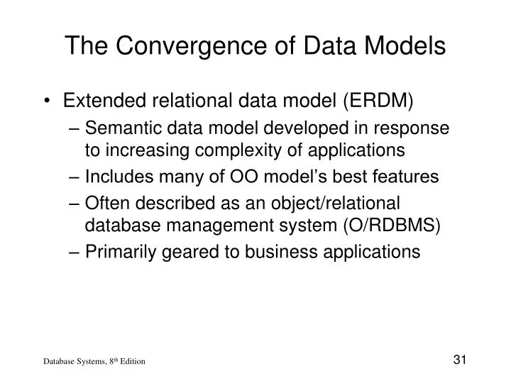 The Convergence of Data Models