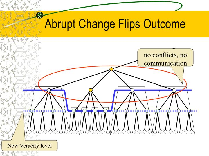 Abrupt Change Flips Outcome