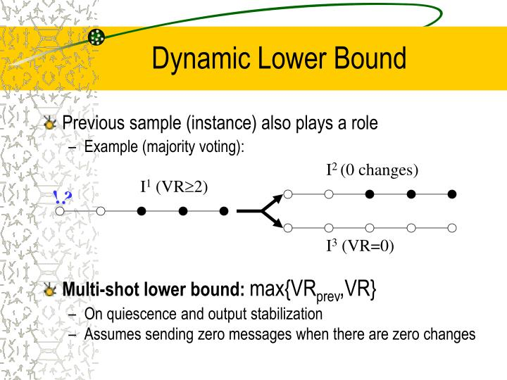 Dynamic Lower Bound