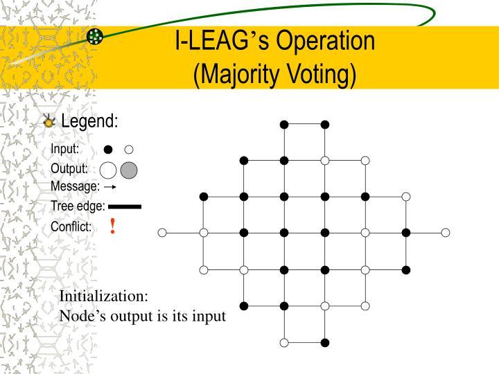 I-LEAG