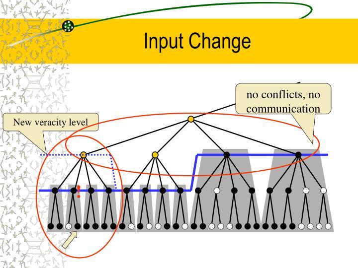 Input Change