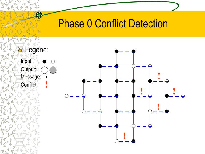 Phase 0 Conflict Detection