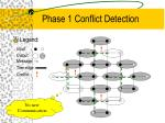 phase 1 conflict detection