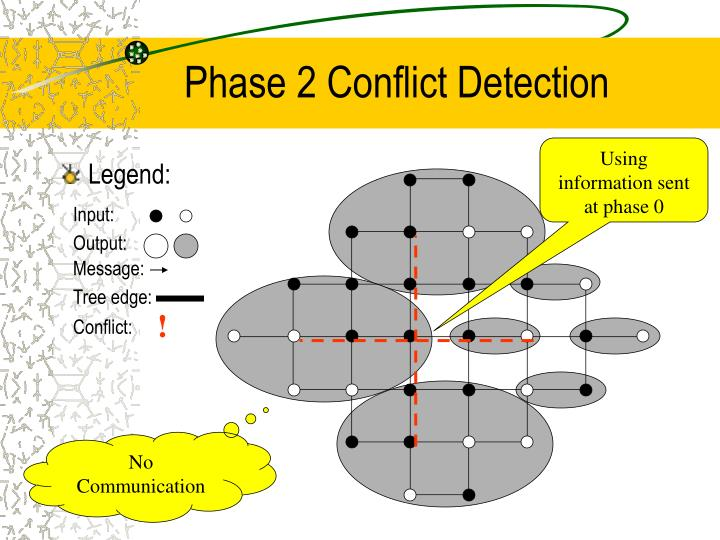 Phase 2 Conflict Detection
