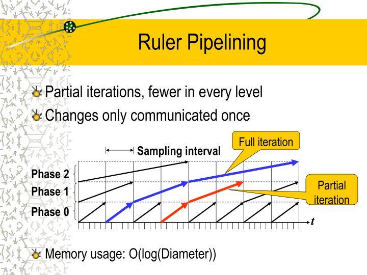 Ruler Pipelining