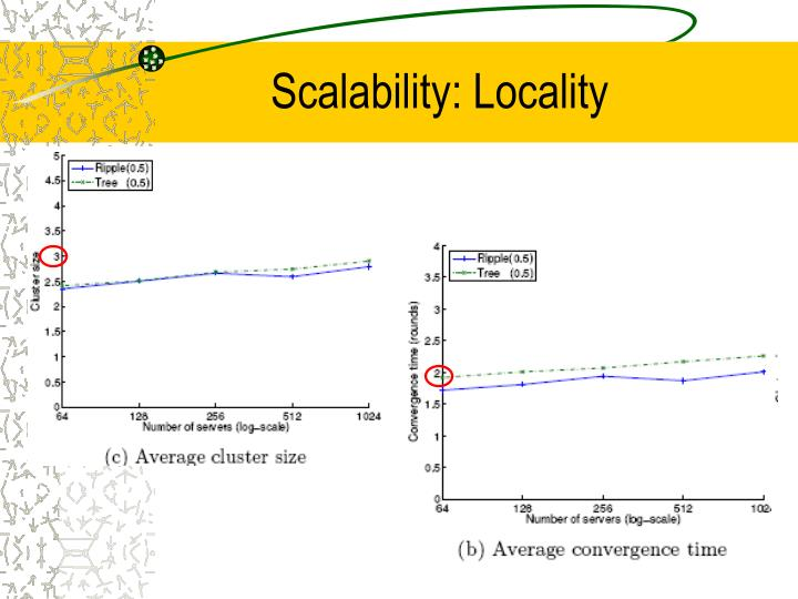Scalability: Locality