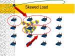 skewed load1