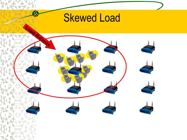 Skewed Load