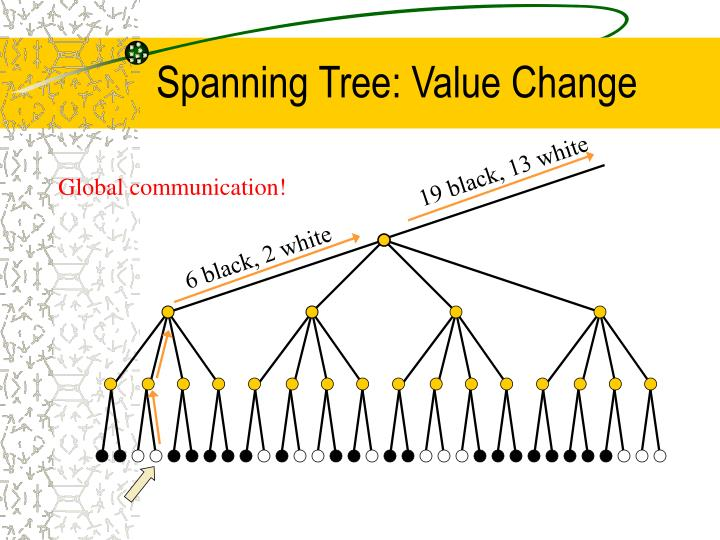 Spanning Tree: Value Change