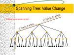 spanning tree value change