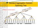 standard aggregation solution spanning tree