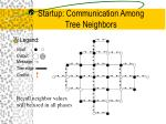 startup communication among tree neighbors