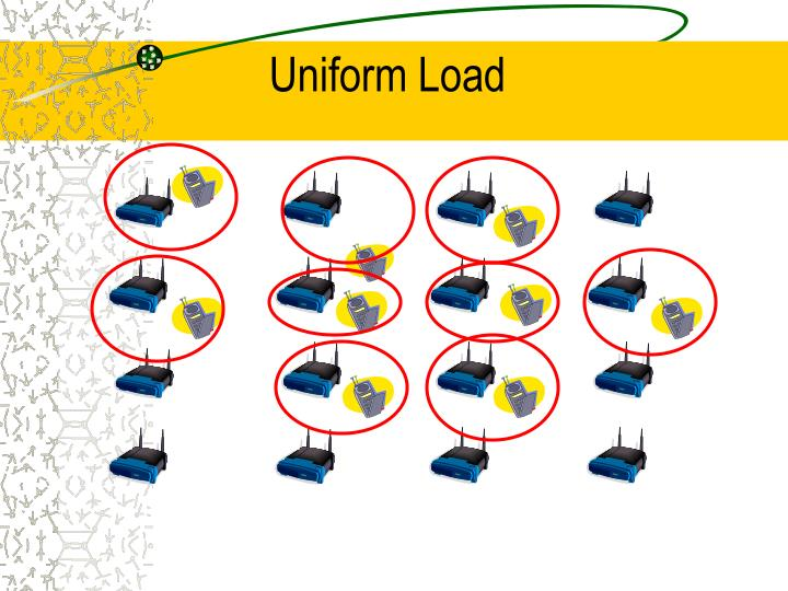 Uniform Load