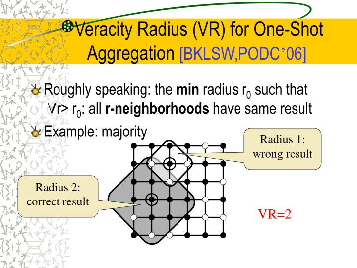 Veracity Radius (VR) for One-Shot Aggregation