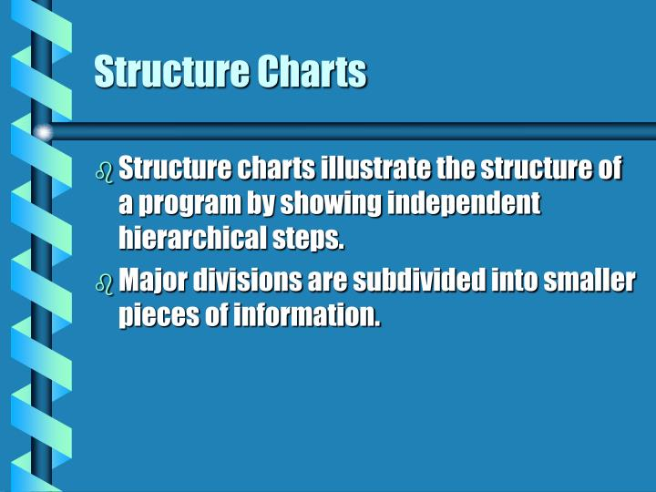 Structure Charts
