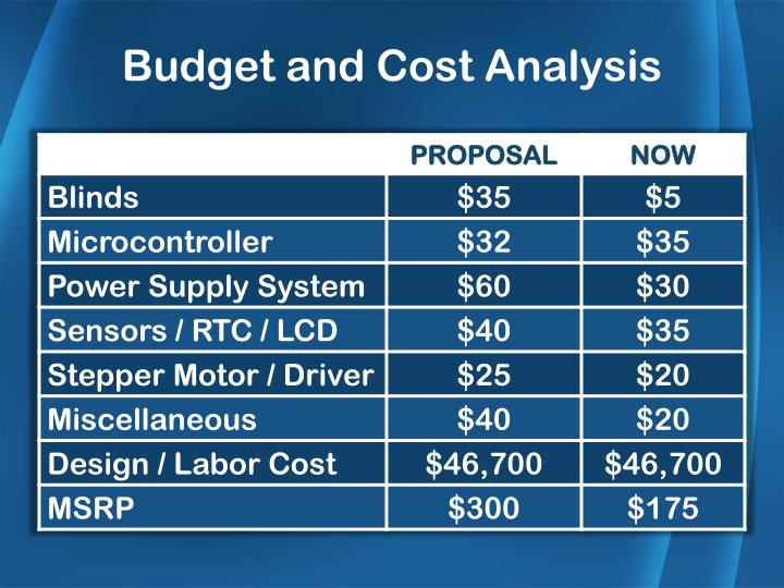 Budget and Cost Analysis