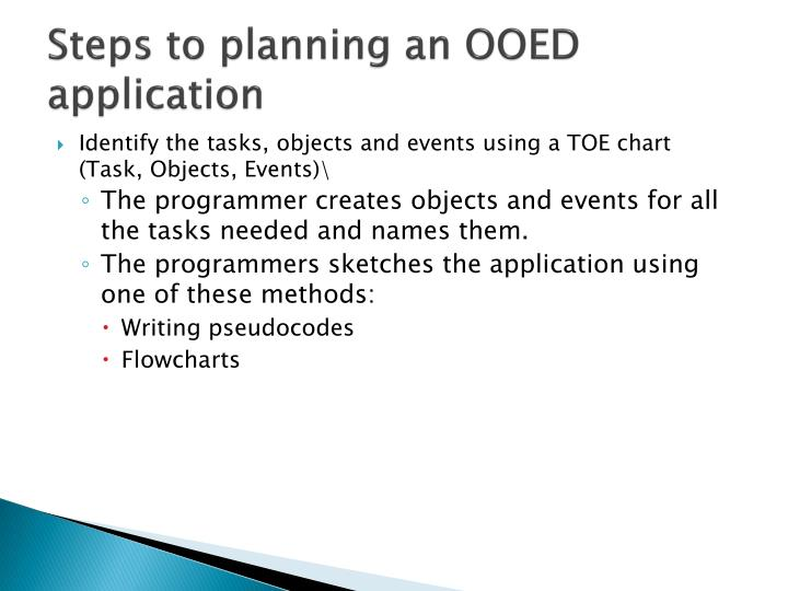 Steps to planning an OOED application