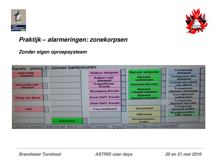 Praktijk – alarmeringen: zonekorpsen